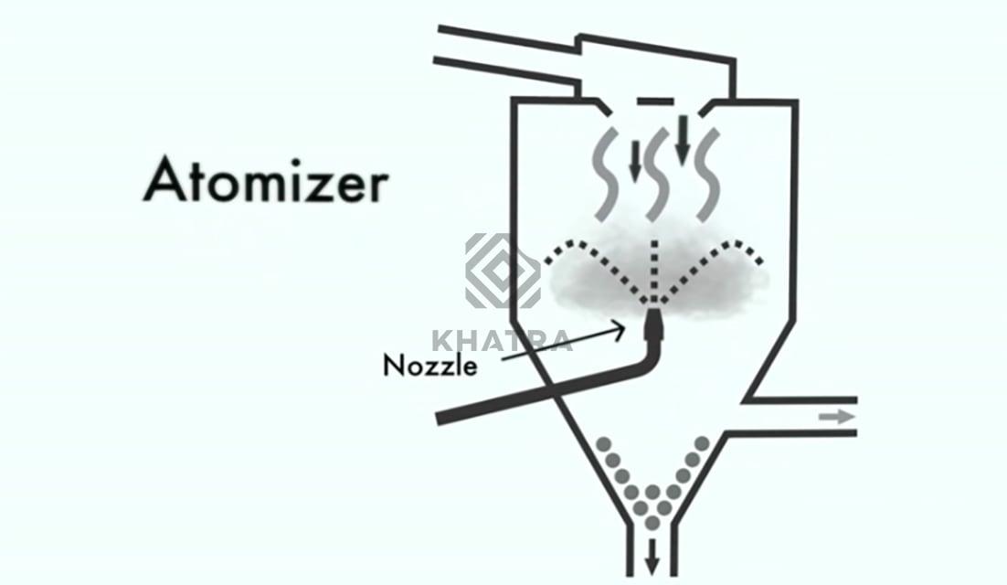 Quy trình sản xuất gạch Granite