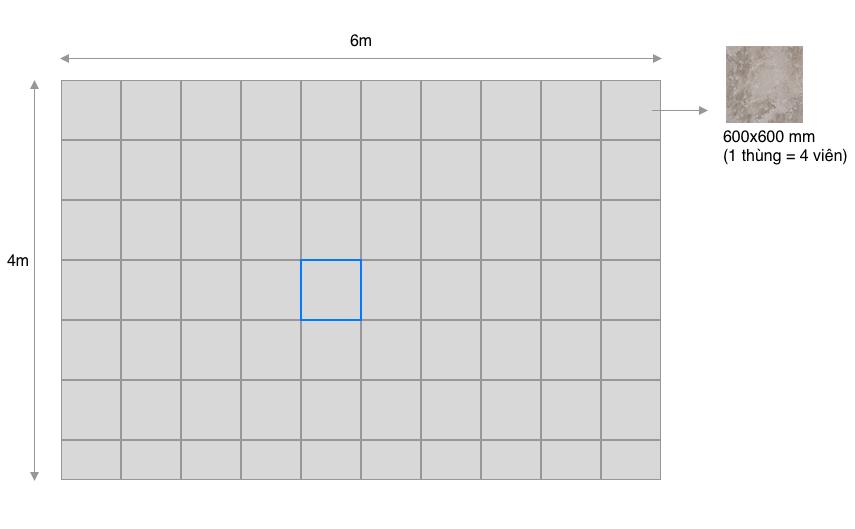 Tính m2 gạch lát nền 60x60