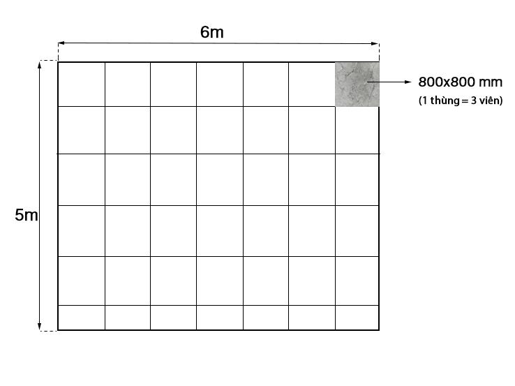Tính mét gạch 800x800