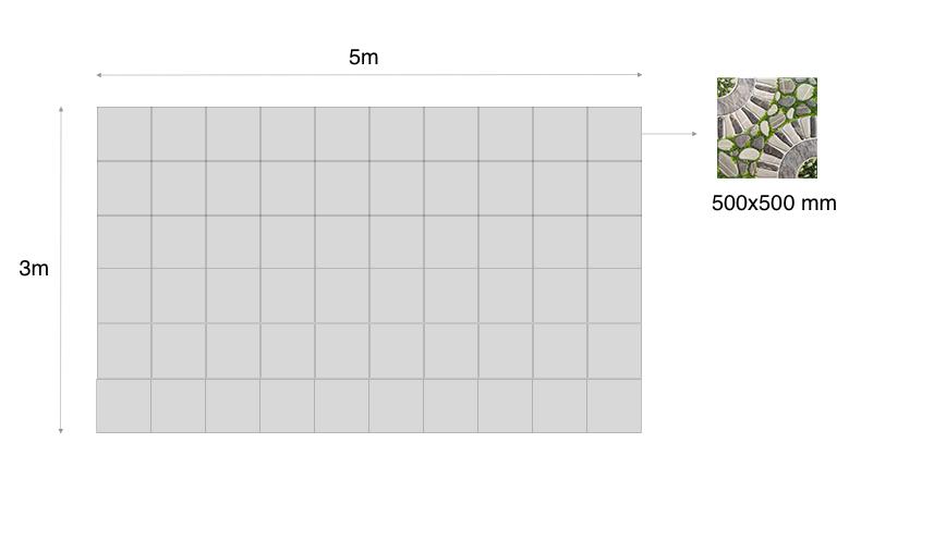 Số lượng gạch lát sân thượng