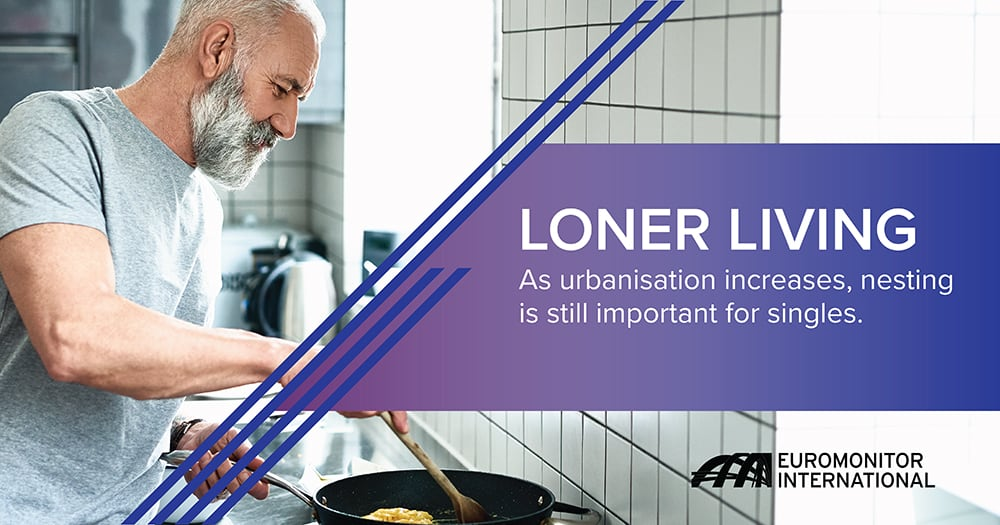 Loner Living trở thành Trends