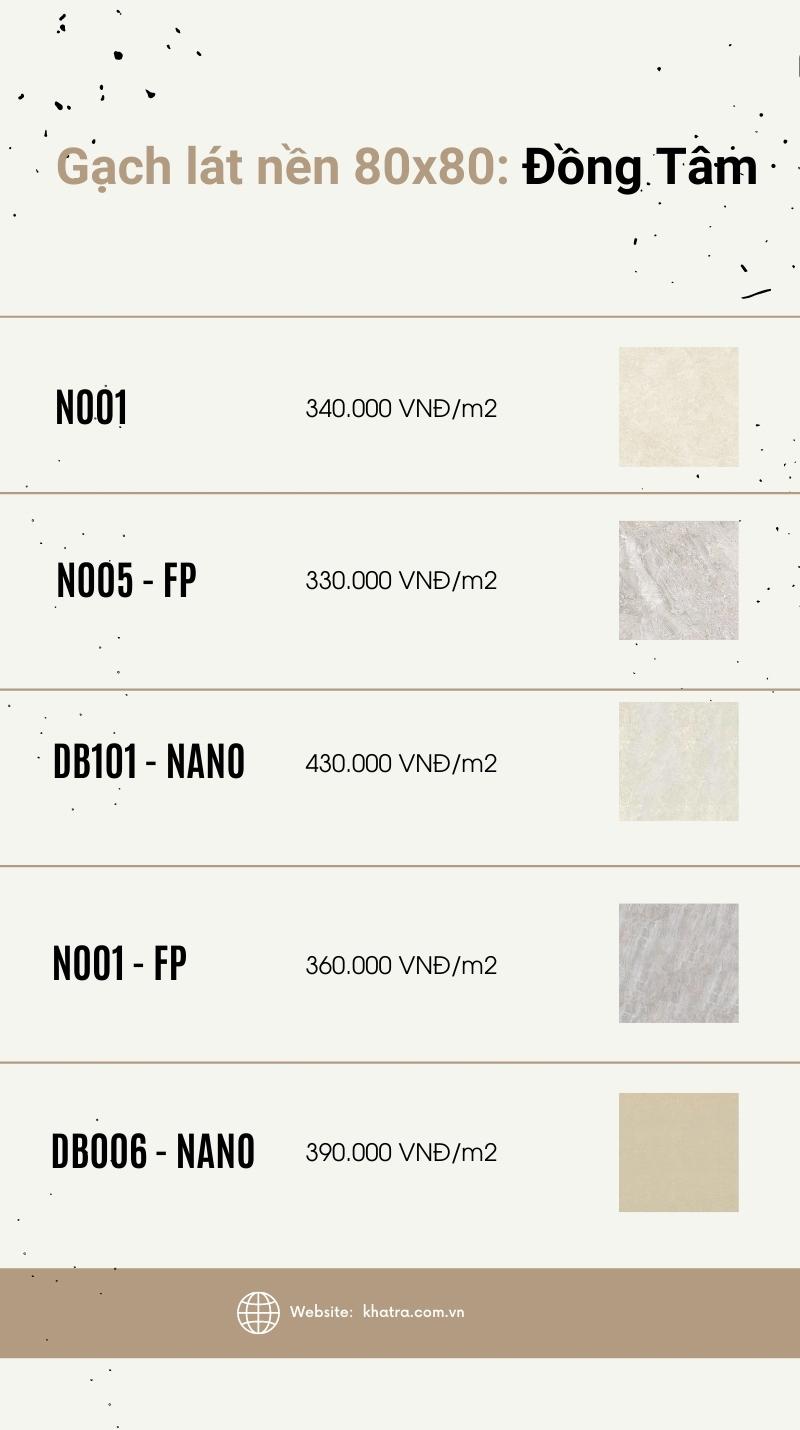 Giá gạch lát nền 80x80 Đồng Tâm