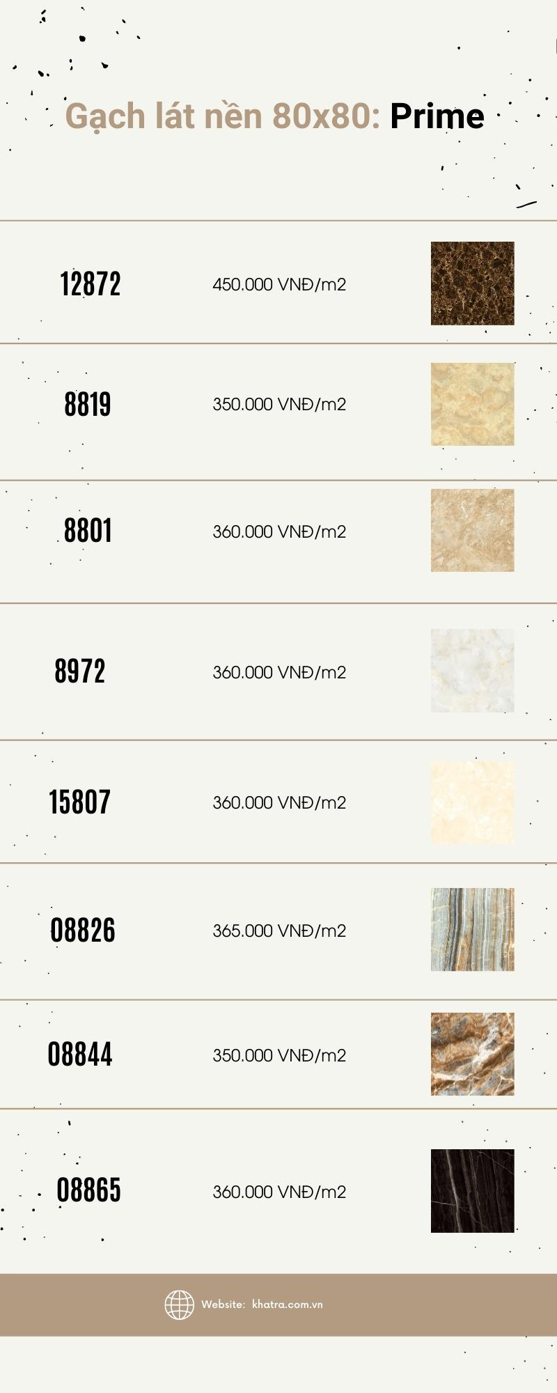 Giá các mẫu gạch lát nền 80x80 Prime