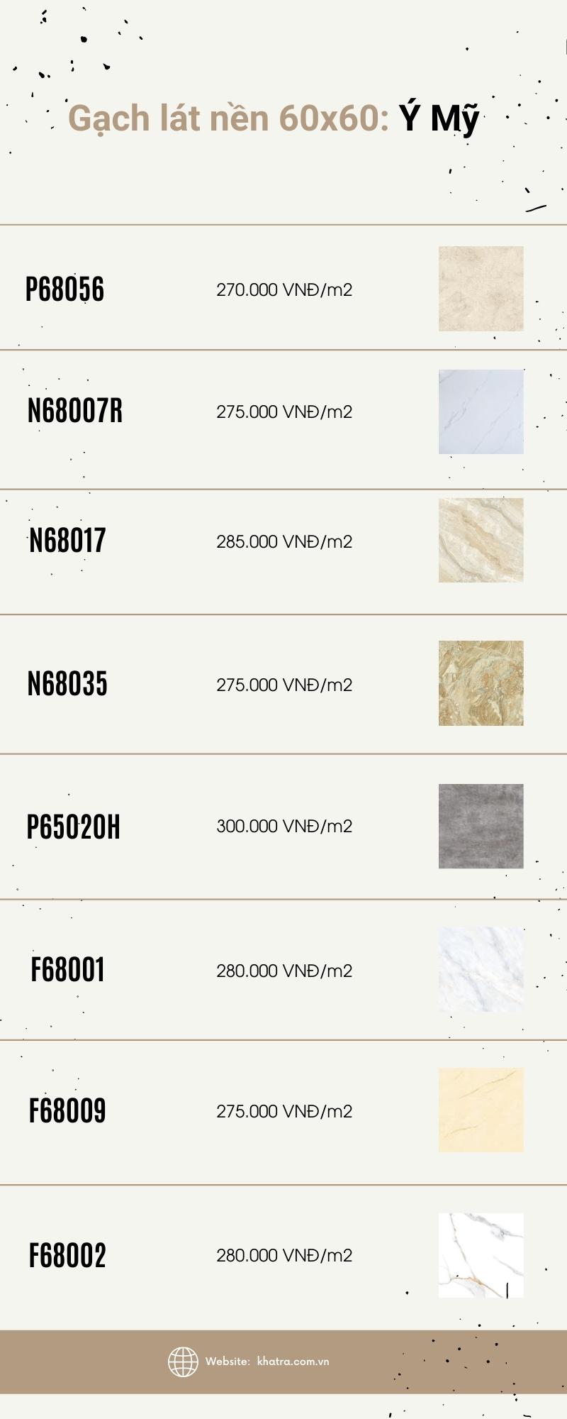 Giá gạch lát nền 60x60 Ý Mỹ